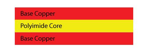 Adhesiveless Flex Cores