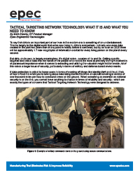 Tactical Targeting Network Technology: What It Is and What You Need to Knows