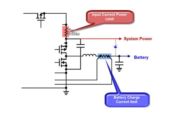 Diagram Depicting Battery System Output Power