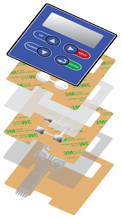 Membrane Switch and Graphic Overlay Construction
