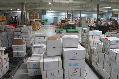 Supply Chain Management/In-House Inventory